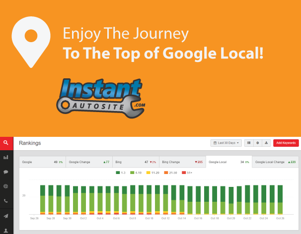 Google Local Rankings